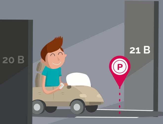 Le parking partagé : mais qui sont les utilisateurs?